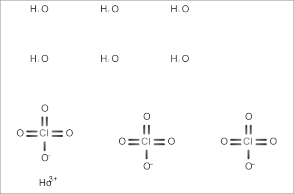 Cas 12055 62 8 Holmium Perchlorate In Solution Rs For Analysis